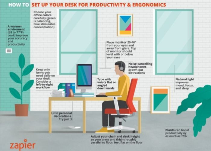 How to setup your office desk for ergonomics